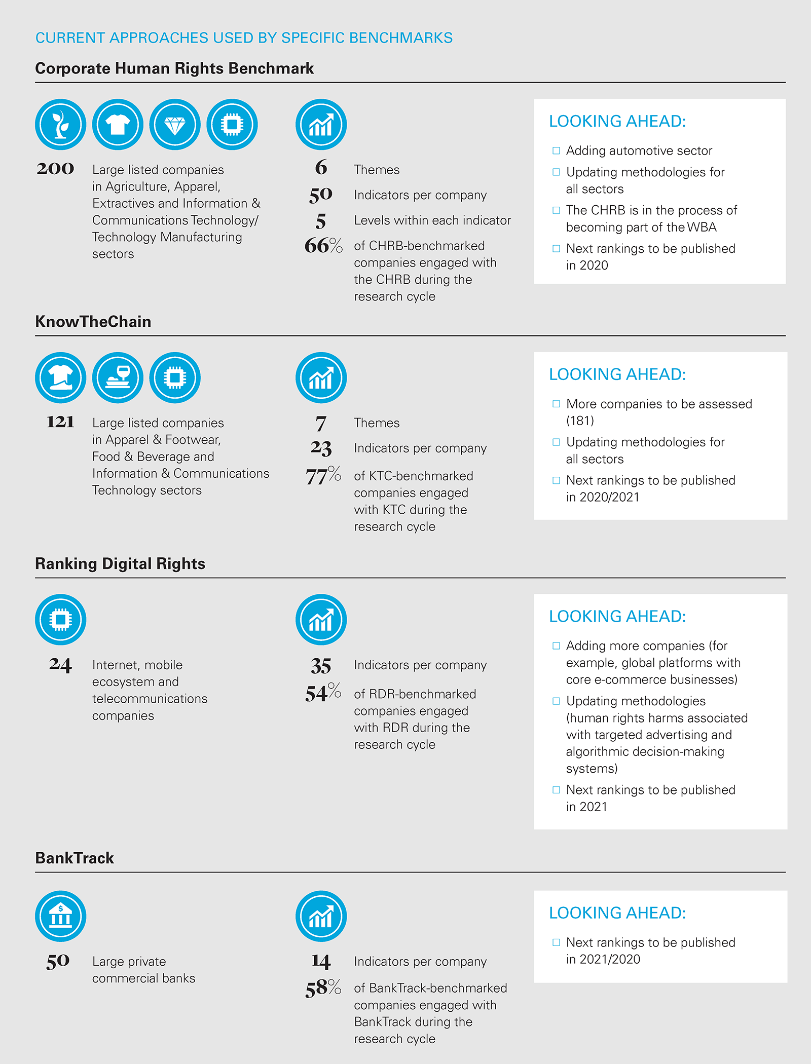 approaches used by benchmarks (PNG chart)