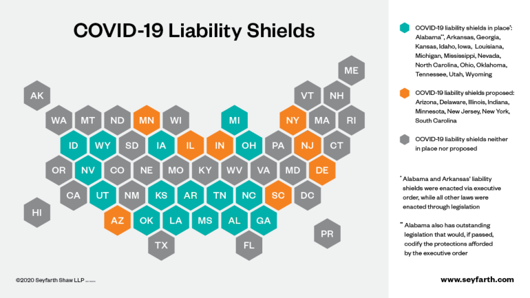 COVID-19 liability shields in place: AL, AR, GA, KS, ID, IA, LA, MI, MS, NV, NC, OH, OK, TN, UT, WY / Proposed: AZ, DE, IL, IN, MN, NJ, NY, SC / Neither: all other states / AL, AR shields enacted via executive order, all others enacted through legislation