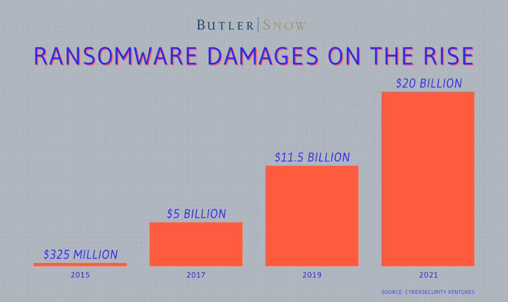 Ransomware damages on the rise
