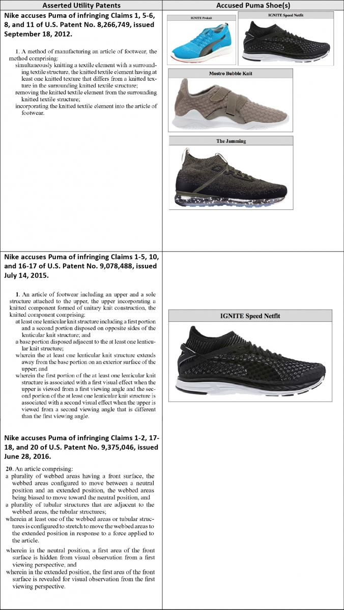 Nike Accuses Puma of Patent Infringement for Flyknit, Air