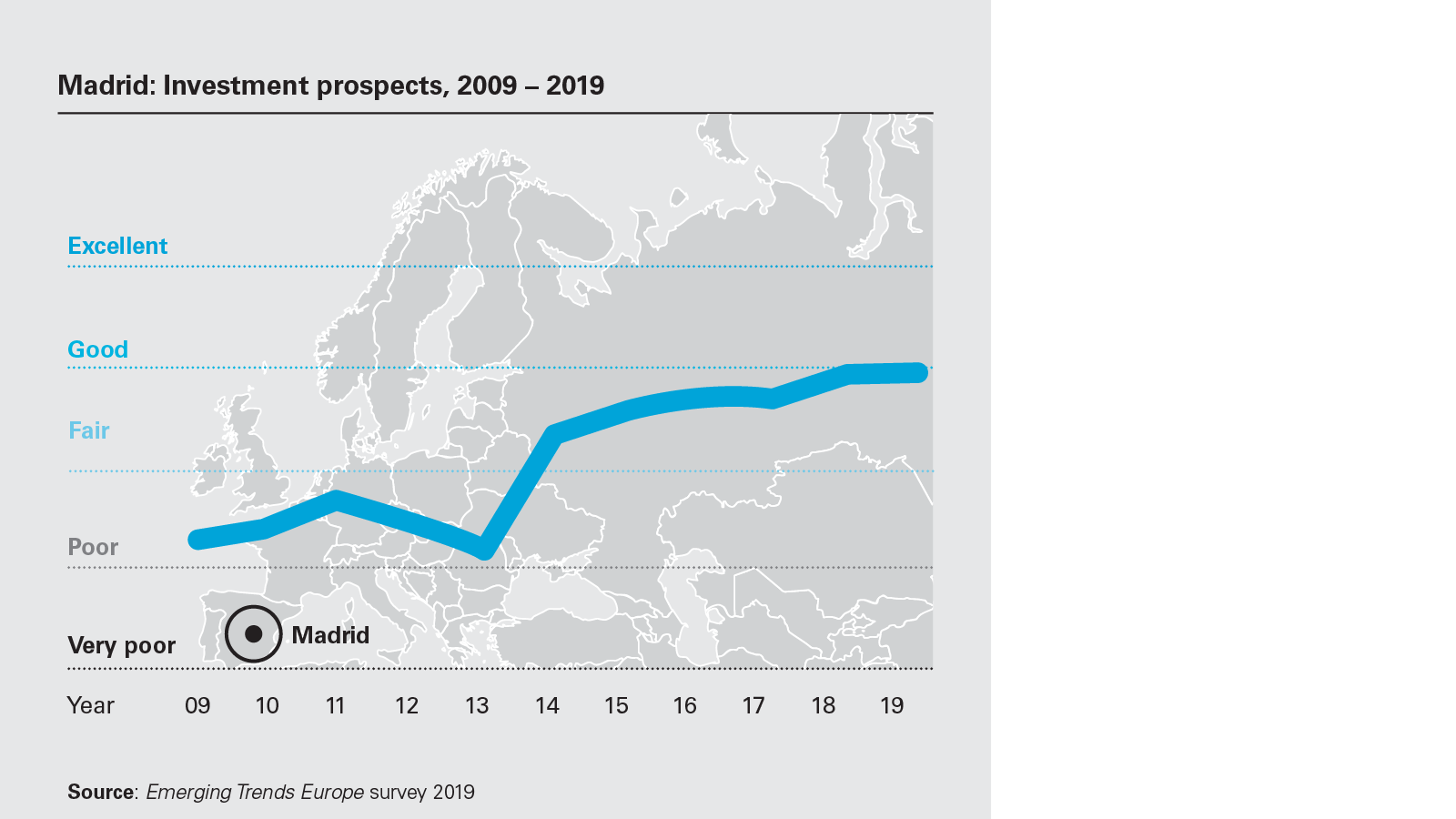 european-real-estate-chart-H