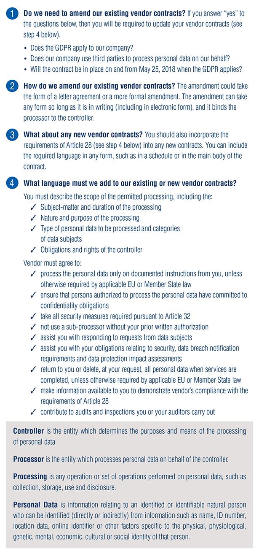 GDPR Vendor checklist