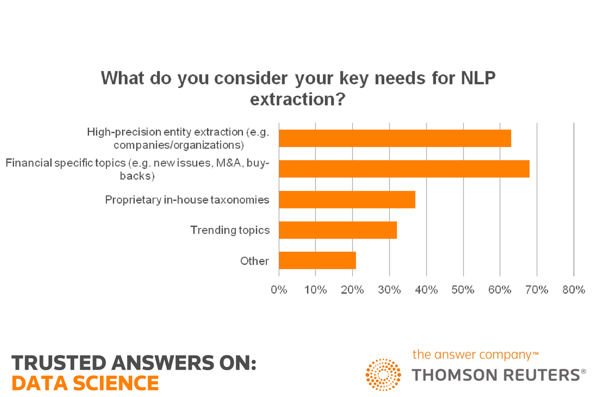 What do you consider your key needs for NLP extraction?
