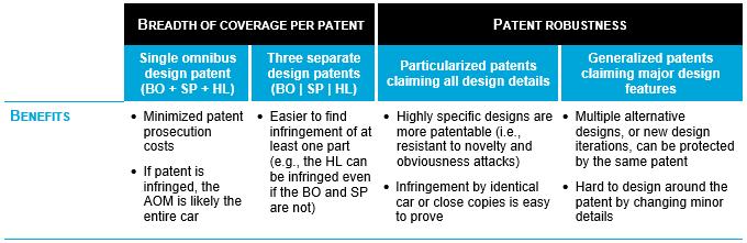 design-patents-graph-2