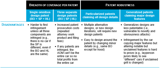 design-patents-graph-3