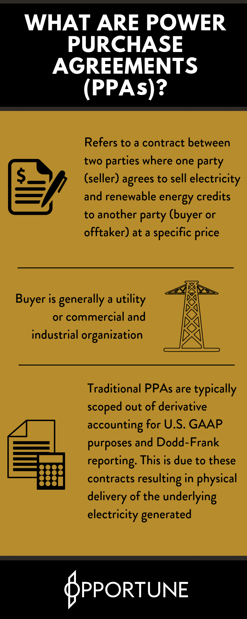 Derivative Dodd Frank Considerations For Wind Farm Owners