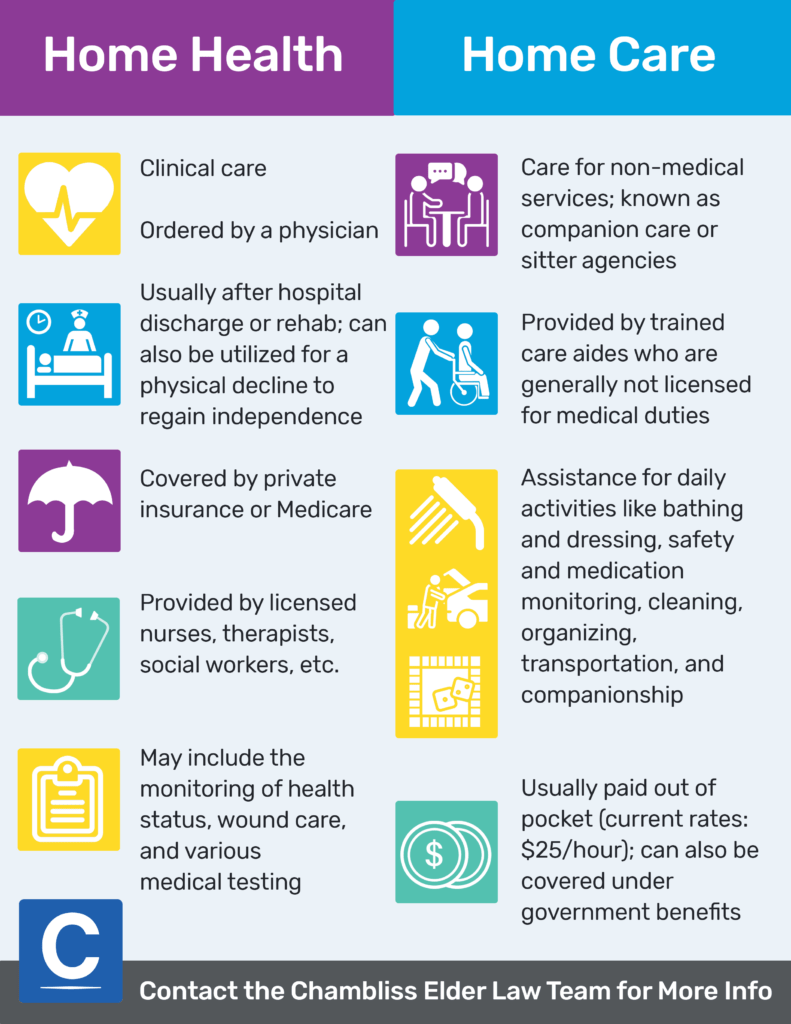 Home-Health-and-Care-Infographic