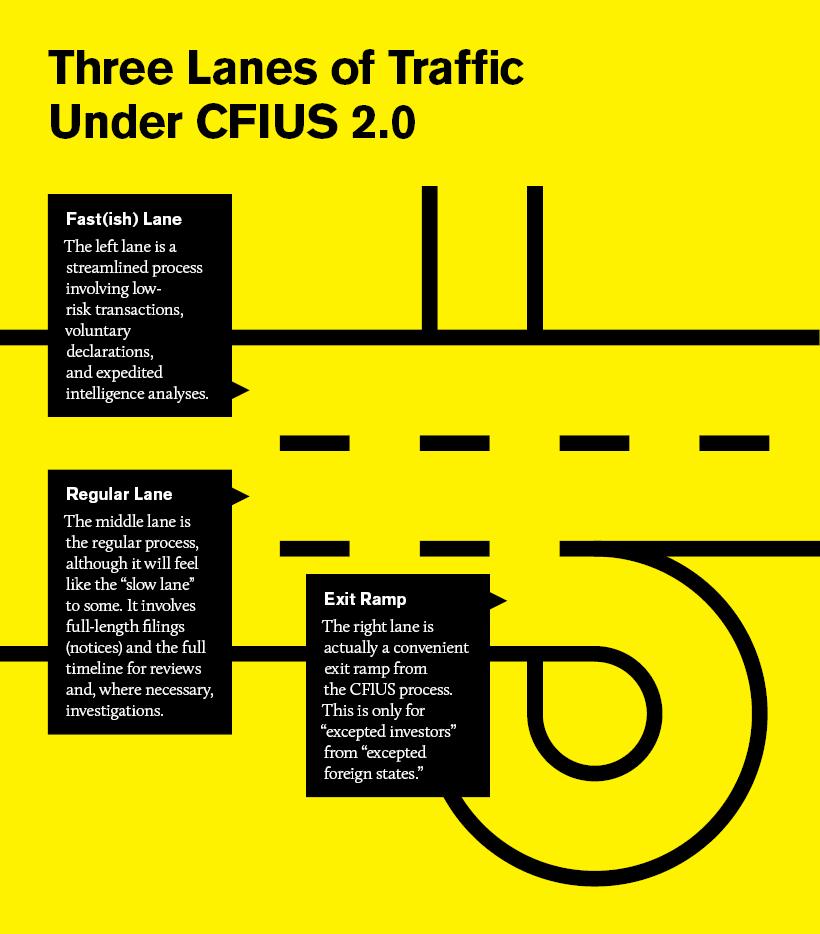 Three Lanes of Traffic Under CFIUS 2.0