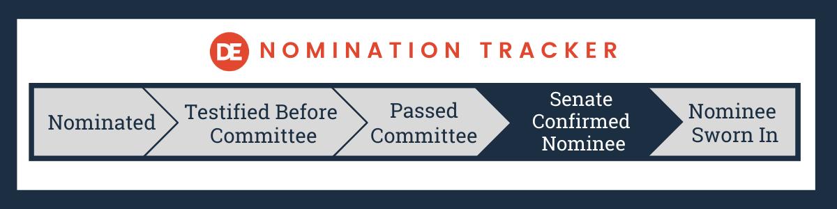 DirectEmployers Nomination Tracket: Senate Confirmed Nomination