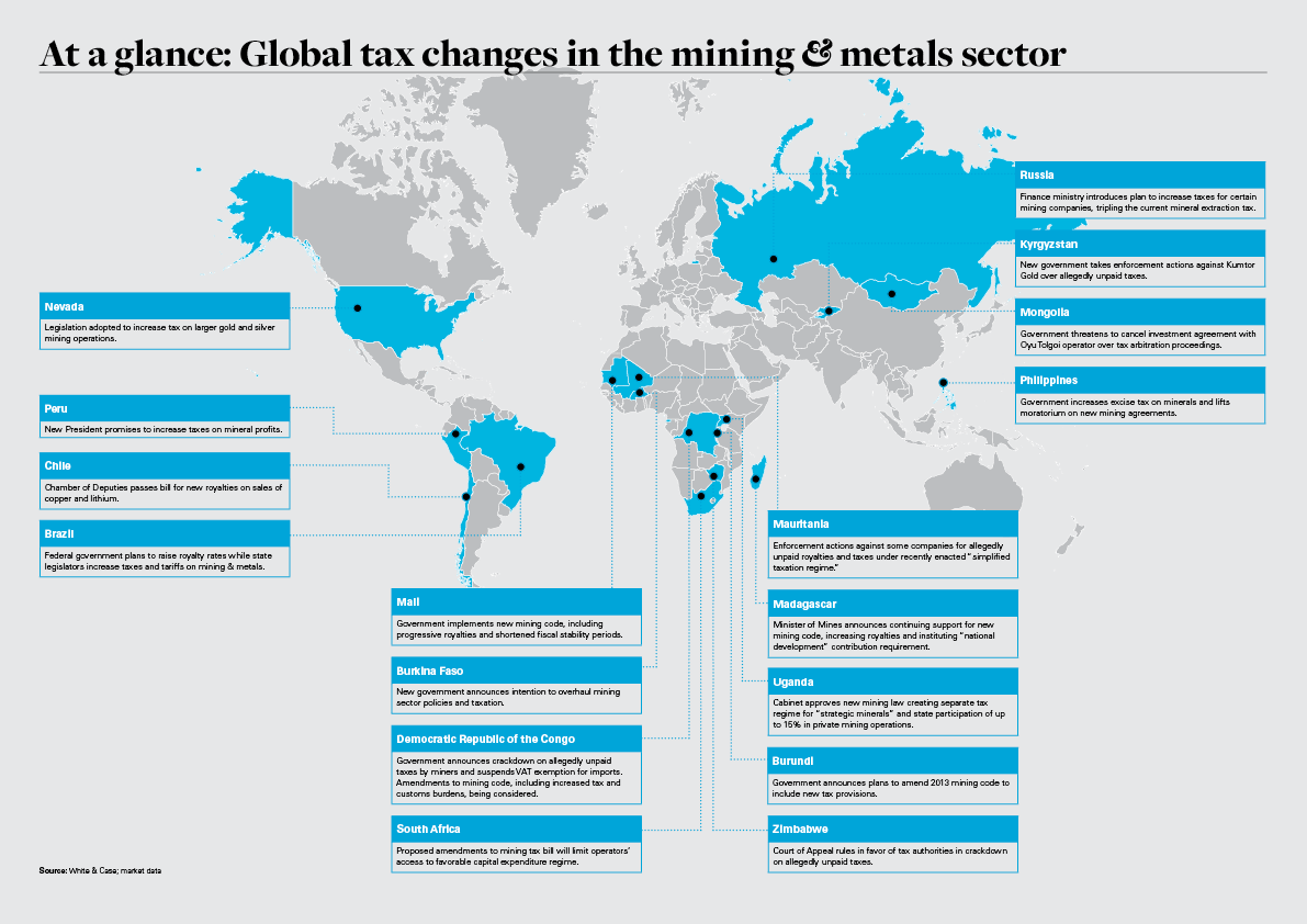 At a glance: Global tax changes in the mining & metals sector
