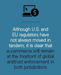 Global Antitrust Enforcement