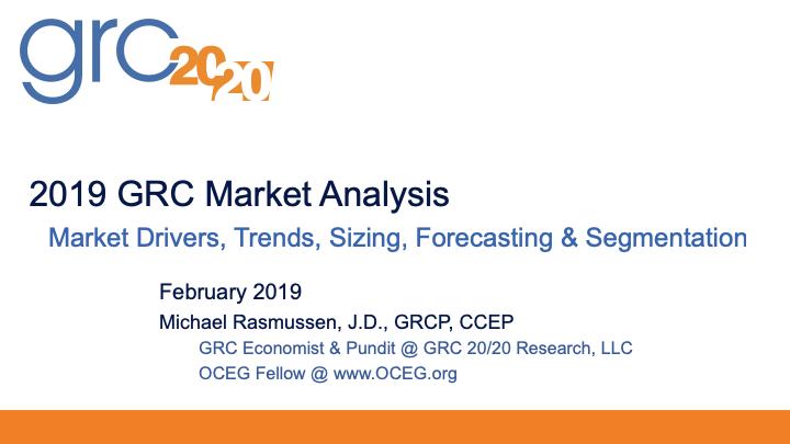 GRC Market Research Brief