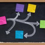 blank mind map or flowchart on blackboard