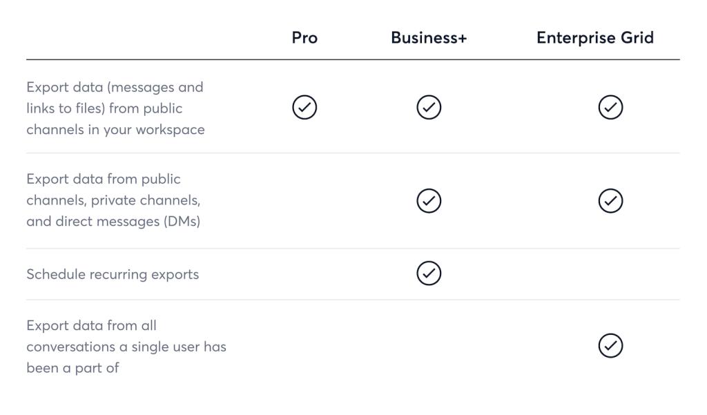 slack-plans_slack-exports