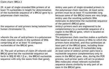 Claim Chart BRCA2