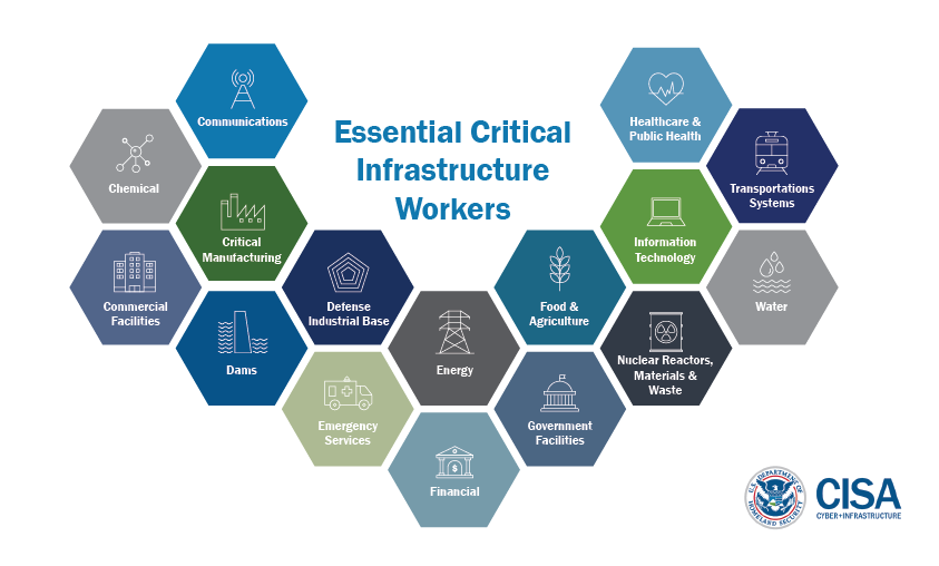 Critical Infrastructure Workers