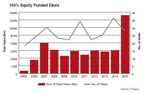 liquidity graphic
