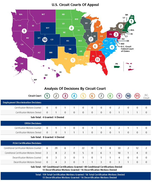 circuit courts graphic