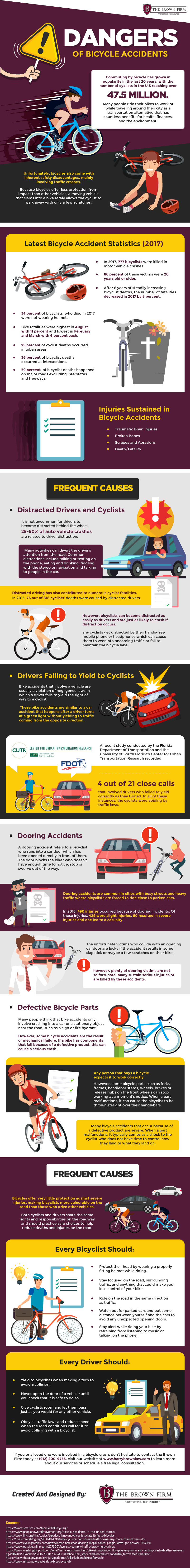 Dangers of Bicycle Accidents (Infographic) | The Brown Firm