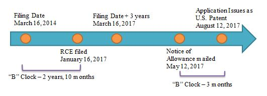 calculating patent term adjustment  part 2