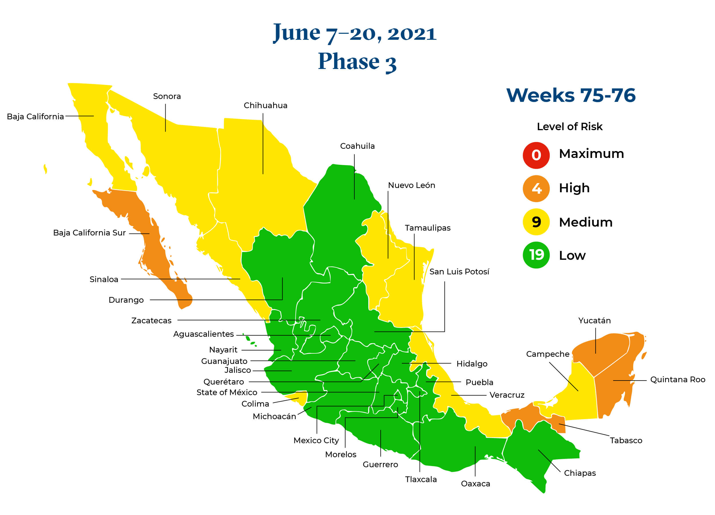 Mexico June 7 2021 to June 20 2021 Phase 3 Map