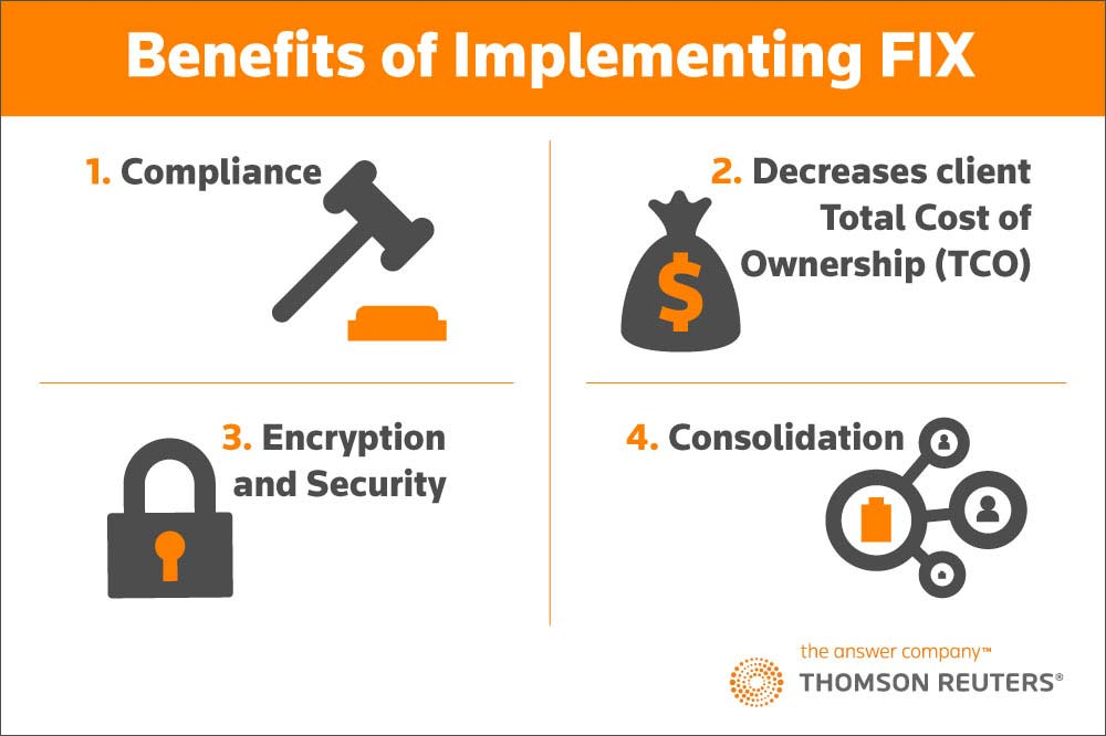 The benefits of implementing FIX